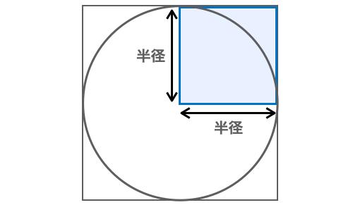 一辺の長さを半径とした正方形の面積の求め方