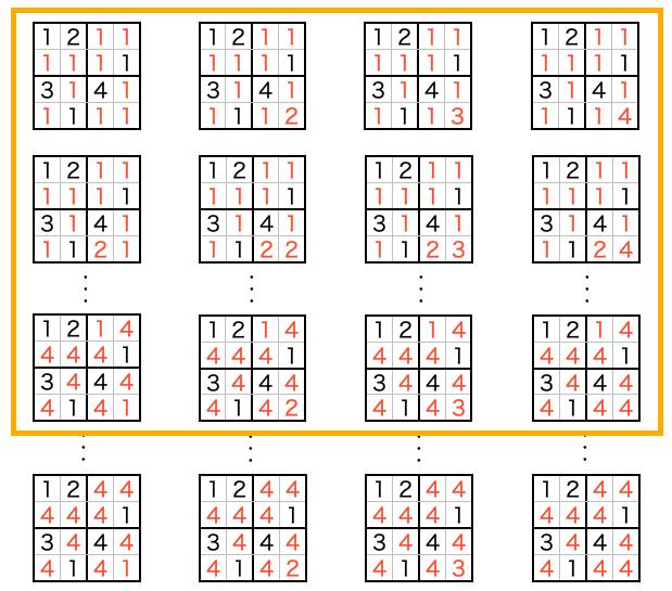 3つ目のマスが1の場合の例