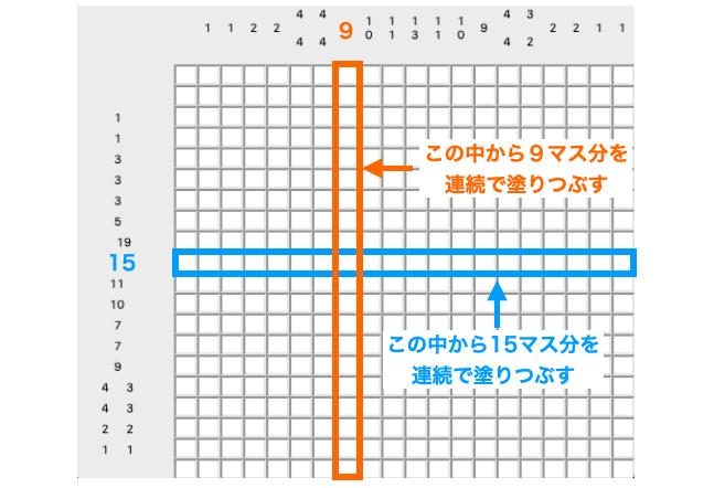 ピクロスの縦軸横軸の数字