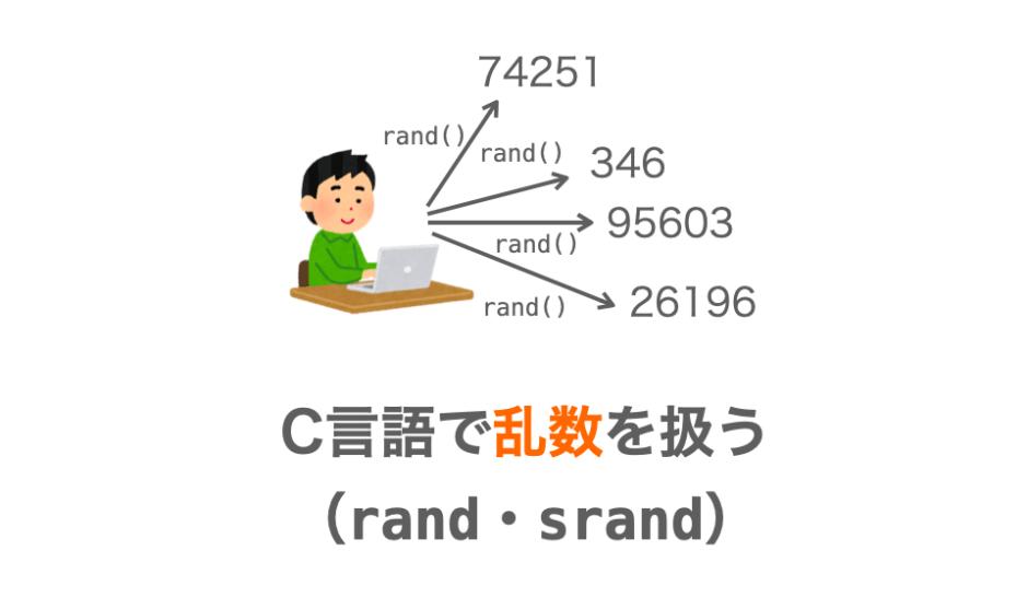 C言語で乱数を扱う方法の解説ページアイキャッチ