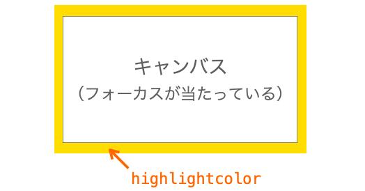 highlightcolorの説明図