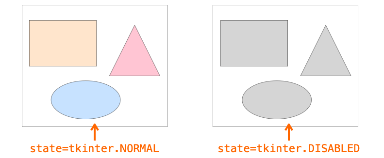 stateの説明図