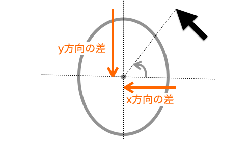 角度の算出2