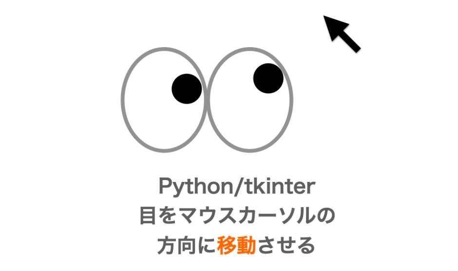 マウスカーソルの方向に目を移動させるアプリの作り方の解説ページアイキャッチ