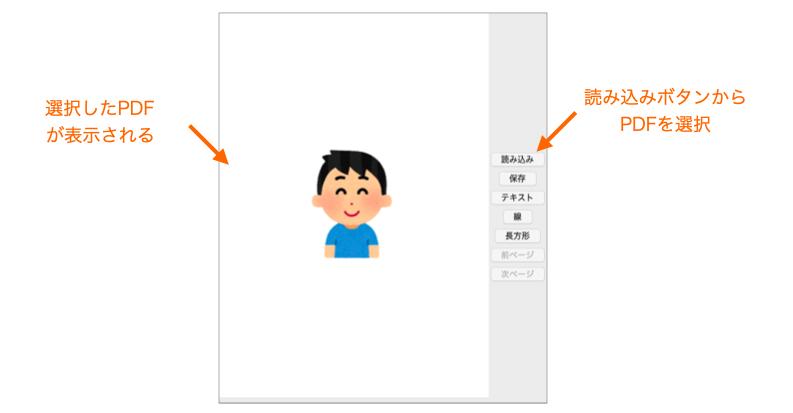 PDFの表示