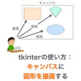 Tkinterの使い方:Canvasクラスで図形を描画する