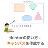 Tkinterの使い方:Canvasクラスでキャンバスウィジェットを作成する