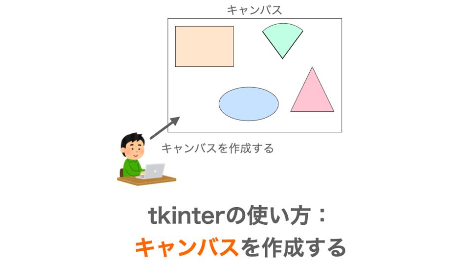 tkinterのキャンバスの作り方解説ページアイキャッチ