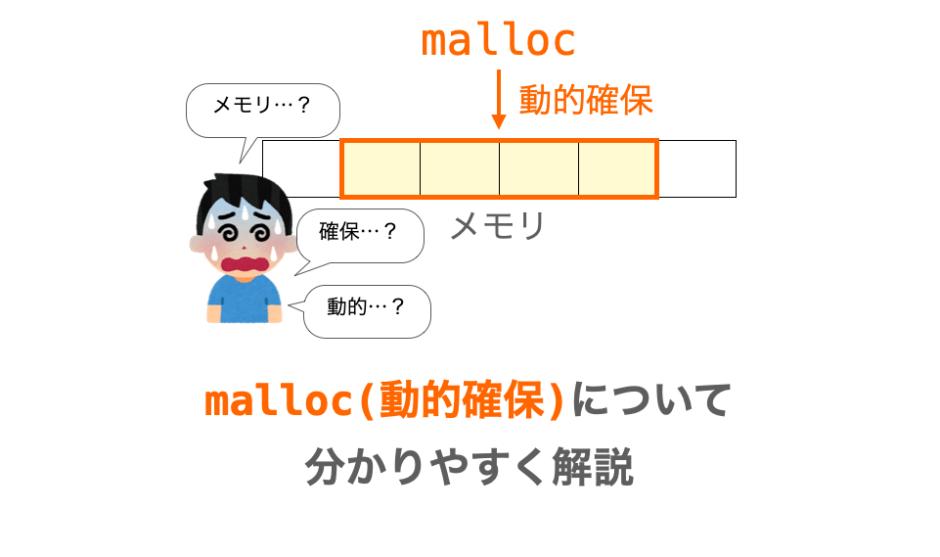 malloc解説ページのアイキャッチ