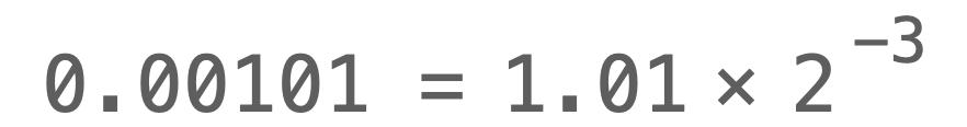 2進数の浮動小数点数