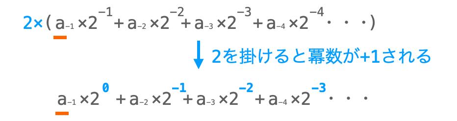 小数点以下の値の2進数変換手順2