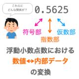 【C言語】浮動小数点数における「数値⇔内部データ(符号部・指数部・仮数部)」の変換