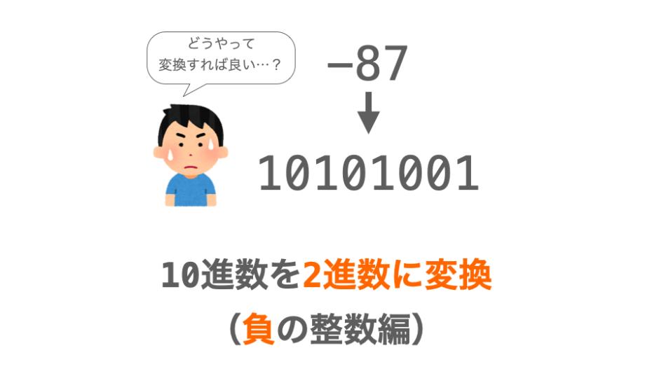10進数の2進数への変換方法(負の整数編)解説ページアイキャッチ