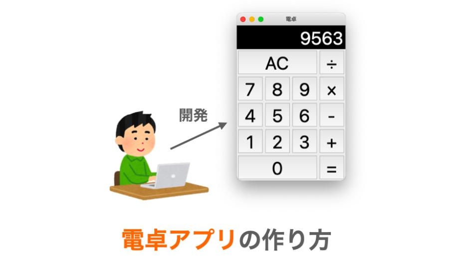 電卓アプリの作り方解説ページアイキャッチ