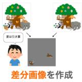 【C言語】差分画像を作成する