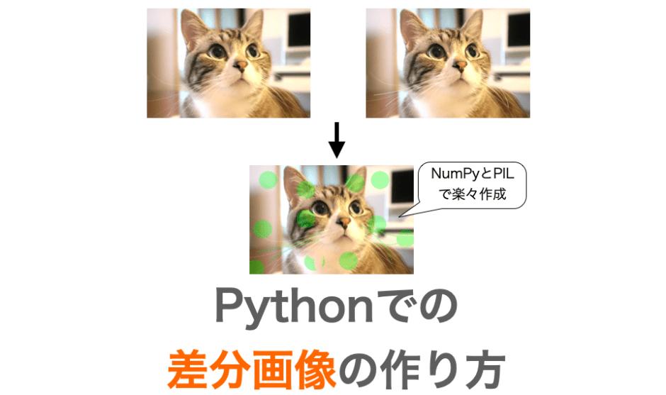 Pythonでの差分画像の作り方解説ページアイキャッチ