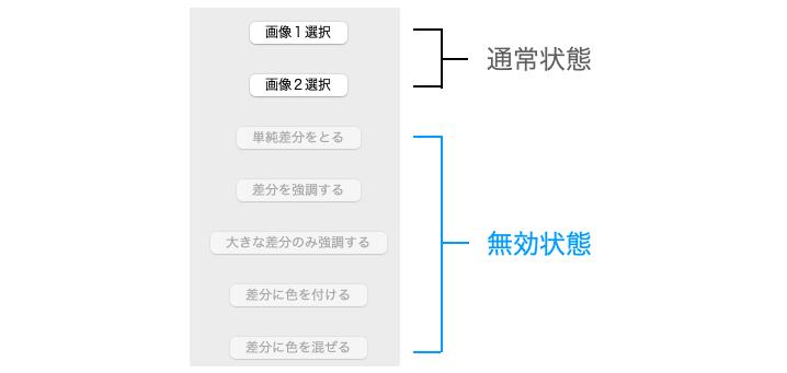 アプリ起動時のボタンの状態
