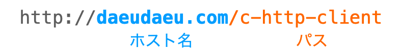URLにおけるホスト名とパス