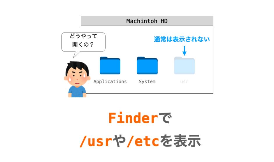 Finderで/usrを表示する方法の紹介ページアイキャッチ
