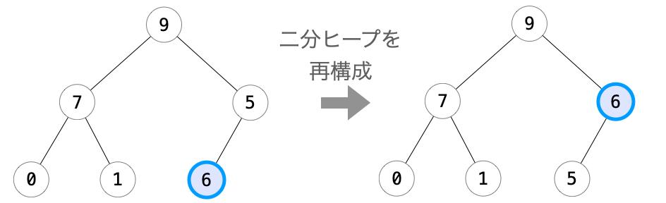 addHeap関数の処理2