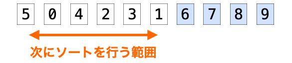 2回目の一連のデータ交換時にはソート範囲が狭められる様子