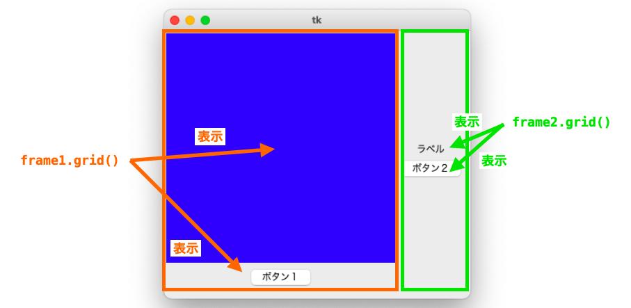 フレーム上に配置されたウィジェットがフレームの配置時に表示されるようになる様子