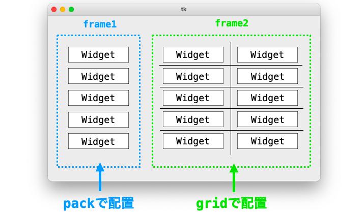 フレームを分けることでpackとgridをアプリ内で混在させる様子