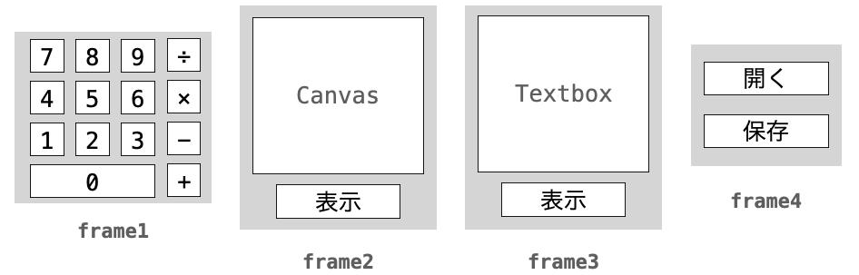 アプリの部品化の説明図2