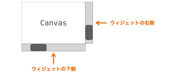 スクロールバーの配置位置