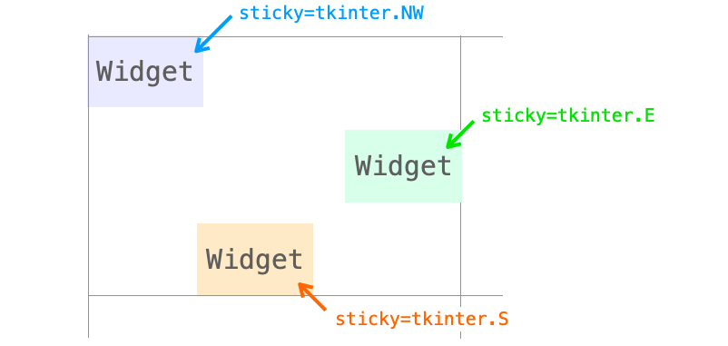 stickyの設定例1