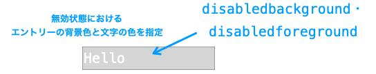 disabled関連オプションの説明図