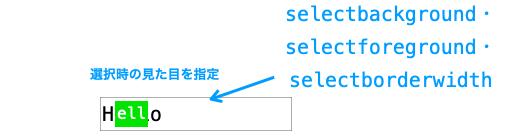 select関連オプションの説明図