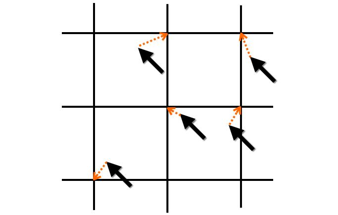 クリックした座標から石を置く交点の位置に丸める説明図