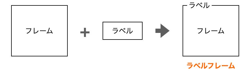 ラベルフレームの説明図1