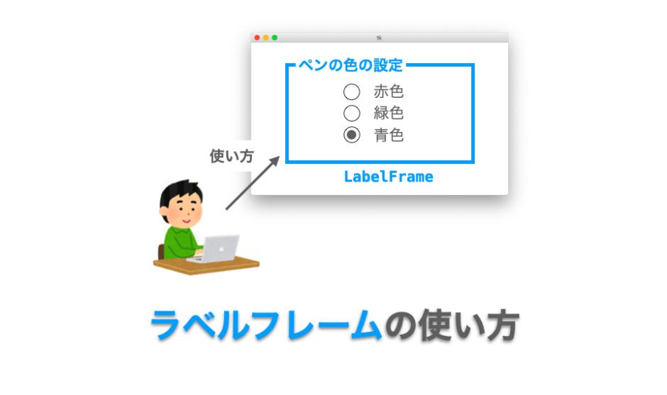 ラベルフレームの使い方の解説ページアイキャッチ