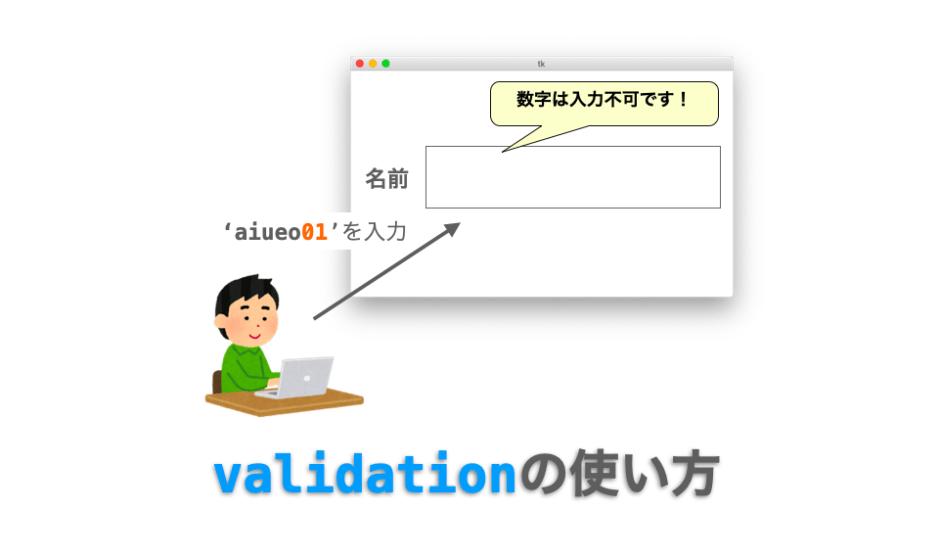 validationの解説ページアイキャッチ