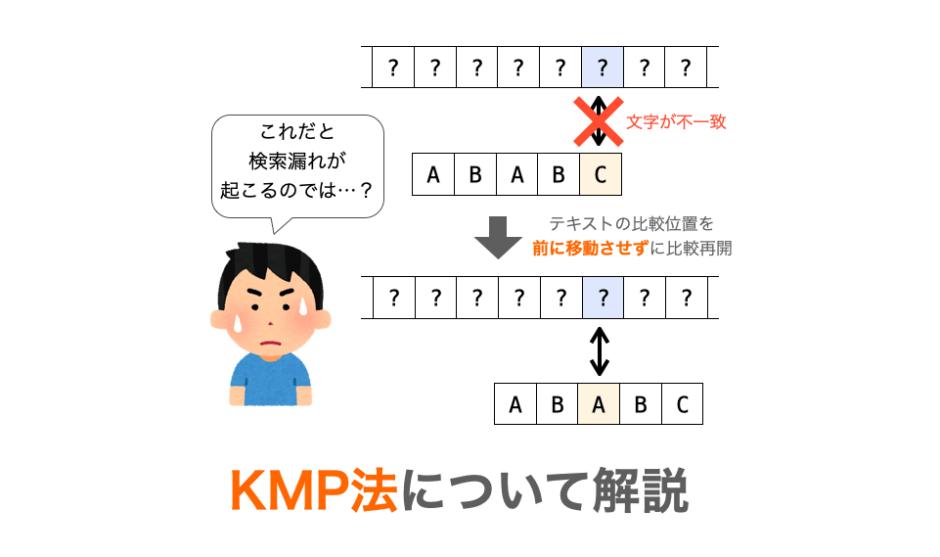 KMP法の解説ページアイキャッチ