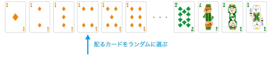 カードを配る時にランダムにカードを選ぶ様子
