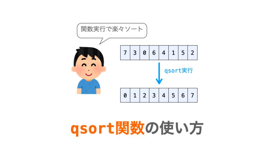 qsort関数の使い方の解説ページアイキャッチ