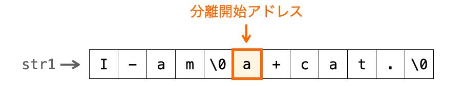 2回目のstrtok関数実行時に第1引数にNULLを指定した時の分離開始アドレスを示す図