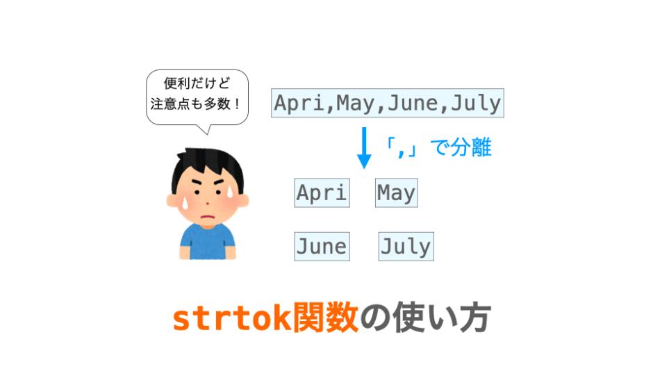 strtok関数の使い方の解説ページアイキャッチ