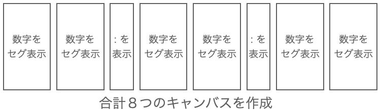 作成するキャンバスの説明図