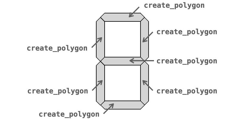 各セグをcreate_polygonで描画する様子
