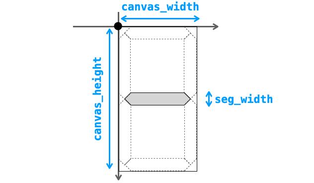 canvas_widthとcanvas_heightとseg_widthの説明図