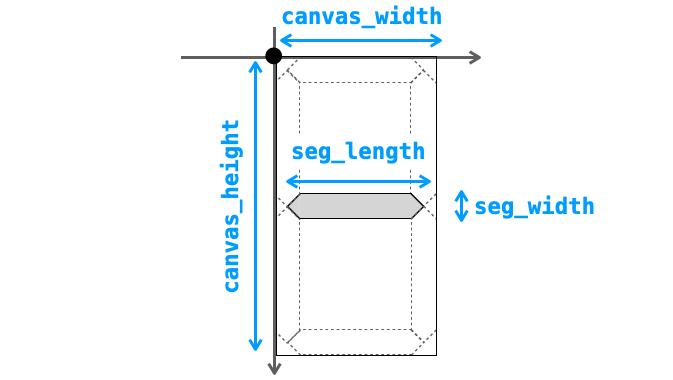 各パラメータの意味合いを示す図