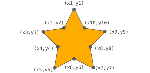 create_polygonで多角形を描画する例