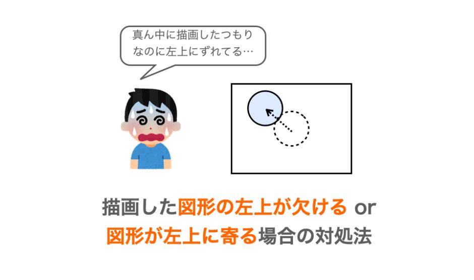キャンバスに描画した図形の左上が欠ける、図形が左上に寄る場合の解決方法の解説ページアイキャッチ