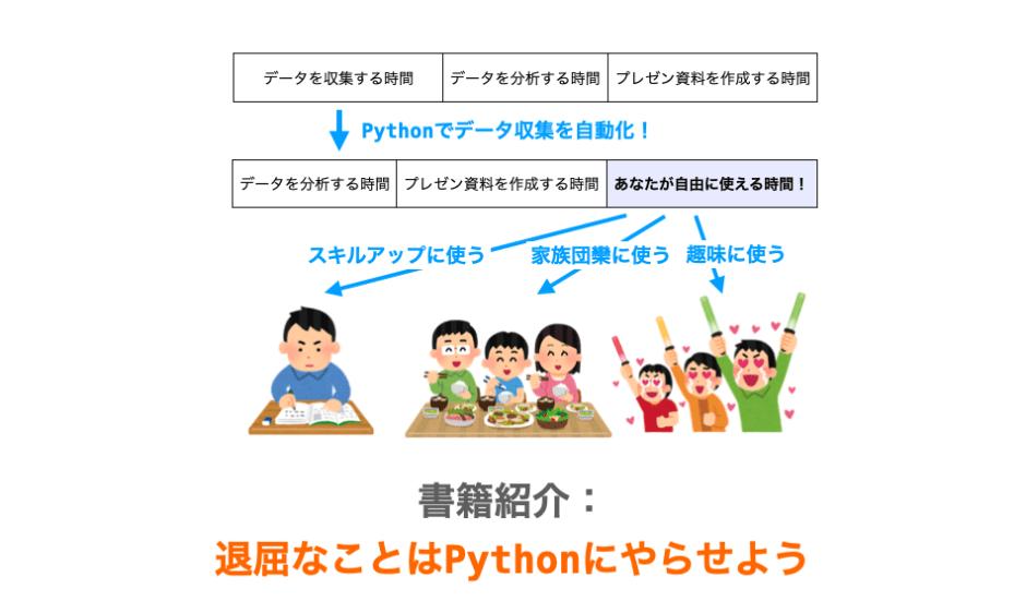 「退屈なことはPythonにやらせよう」の紹介ページアイキャッチ