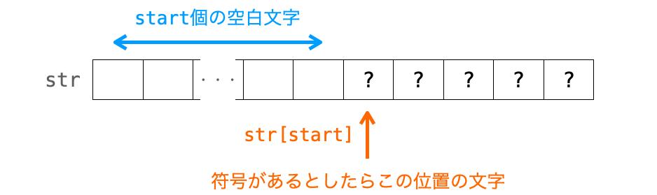 符号が存在する可能性のある位置を示した図