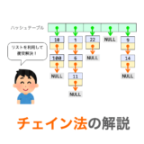 【C言語】チェイン法について解説(ハッシュ探索時の衝突を解決する方法)